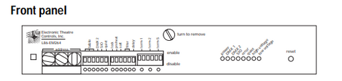 ETC EM264 Module