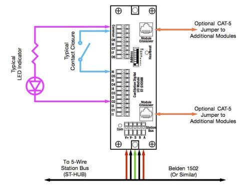 Interactive Technologies ST-DIO588