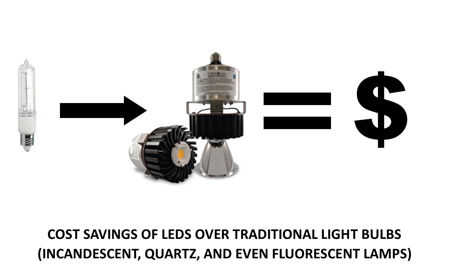 COST SAVINGS OF LED'S OVER TRADITIONAL LIGHT BULBS (INCANDESCENT, QUARTZ, AND EVEN FLUORESCENT LAMPS)