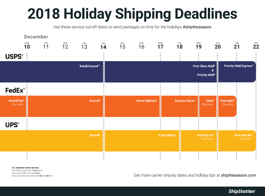 2018-holiday-shipping.png