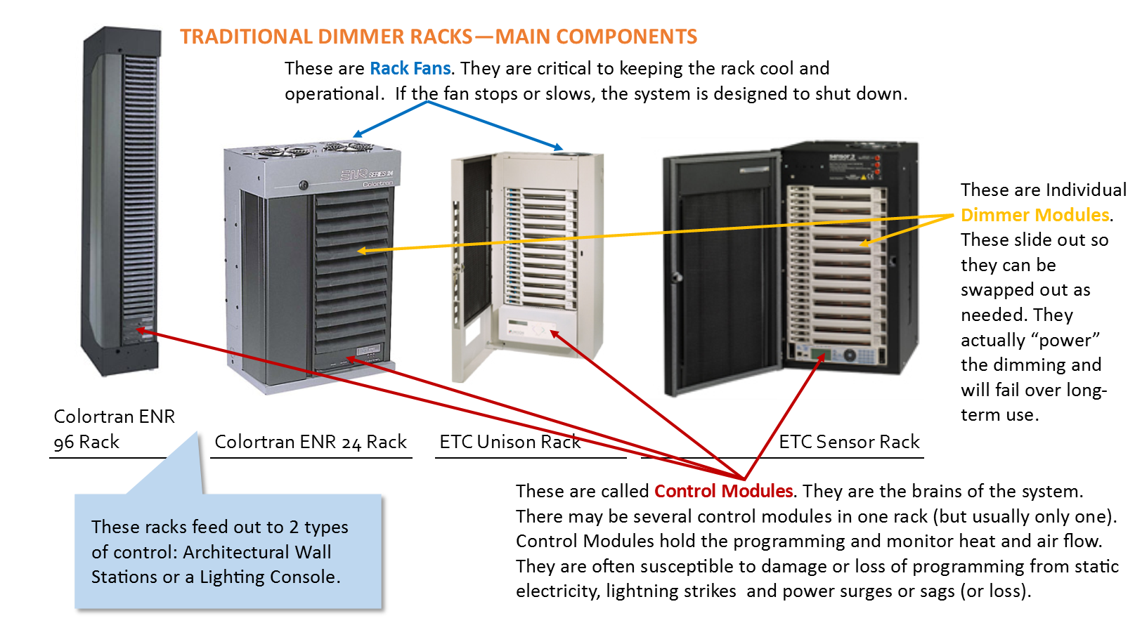 common-dimming-components.png