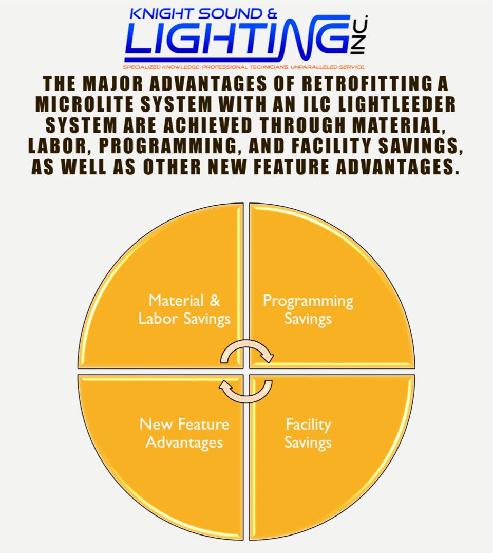 retrofit-benefits-image.png