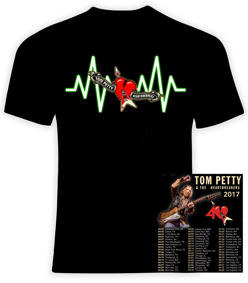 Tom Petty and the Heartbreakers 2017 40th Anniversary Concert Tour