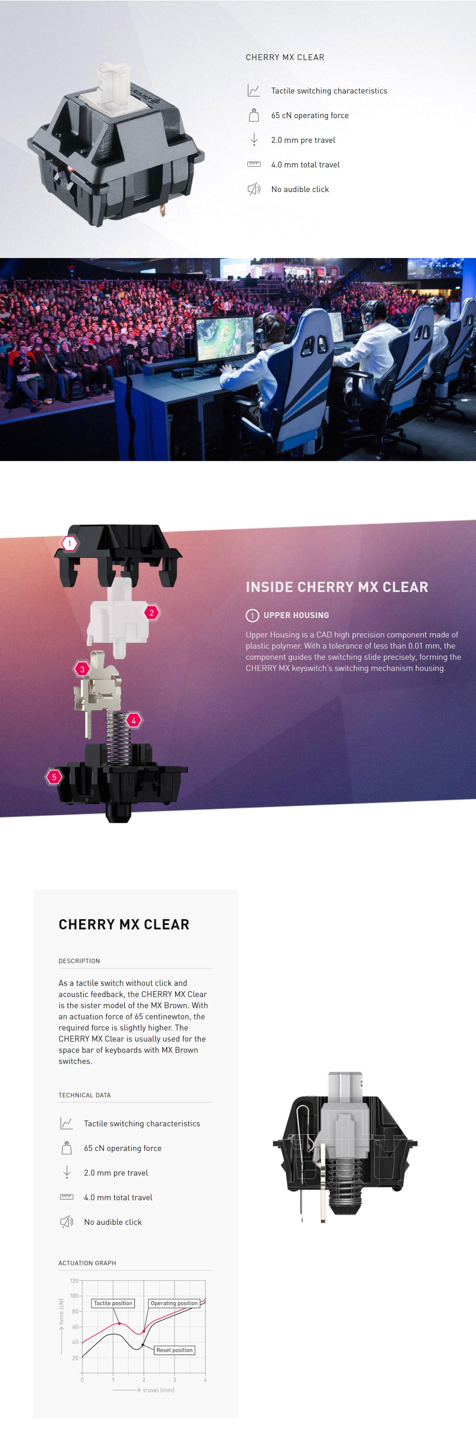 cherry-mx-clear.jpg