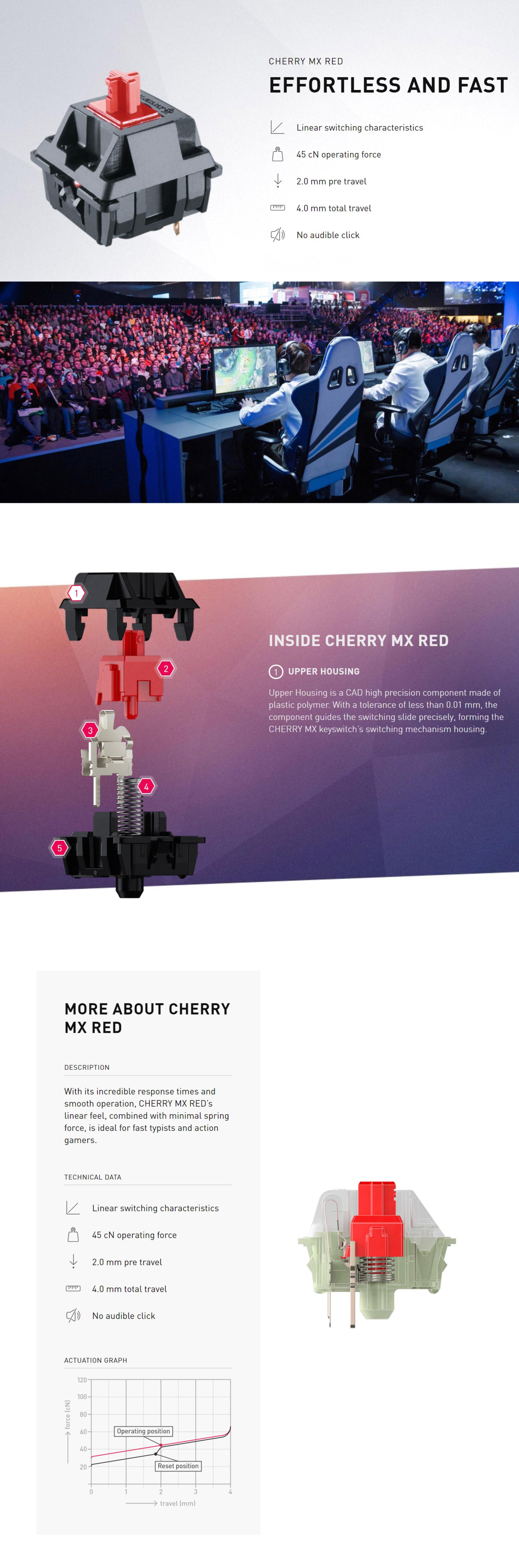 cherry-mx-red.jpg