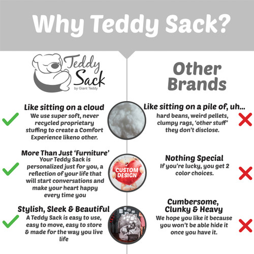 Teddy Sack vs Other Brands
