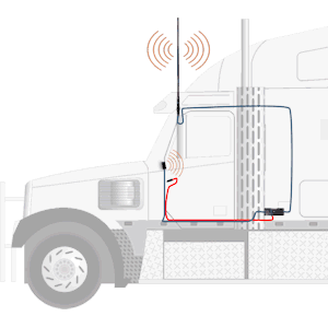 Cel-Fi GO M OTR Trucker Cell Signal Booster with High-Gain RFI Whip Antenna G32-2/4/5/12/13MK setup diagram