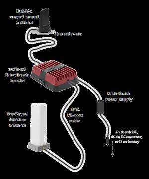 weBoost Drive Reach Desktop Kit 470154-DSK setup example