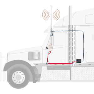 SureCall Fusion2Go 3.0 OTR with 38-Inch High-Gain Whip Antenna TS561012 setup diagram