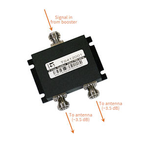 Top Signal 2-way splitter TS412001 for cell phone signal boosters attenuation diagram