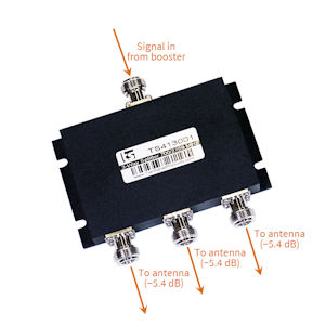 Top Signal 3-way splitter TS413001 for cell phone signal boosters attenuation diagram