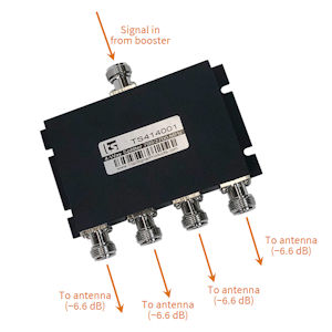 Top Signal 4-way splitter TS414001 for cell phone signal boosters attenuation diagram