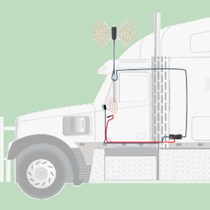 Cel-Fi GO M OTR Trucker Mobile Smart Signal Booster G32-2/4/5/12/13MK setup diagram