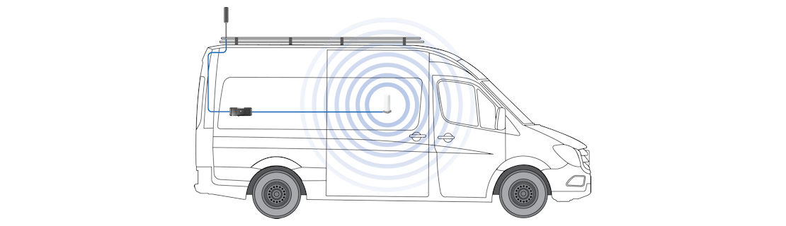 RV Cel-Fi GO Cell Signal Booster for Class B Adventure Vans TS559129 Typical Installation