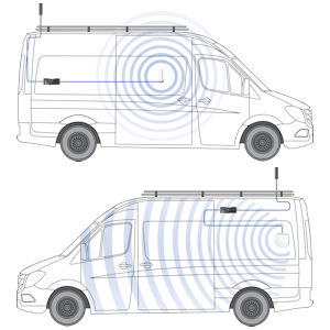 Top Signal Cel-Fi GO Adventure Van RV Cell Signal Booster TS559129 Setup Diagrams