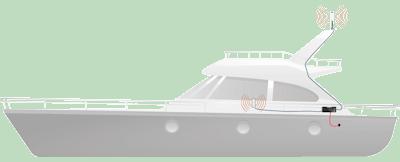 Marine TopSignal Cel-Fi GO Cabin setup diagram