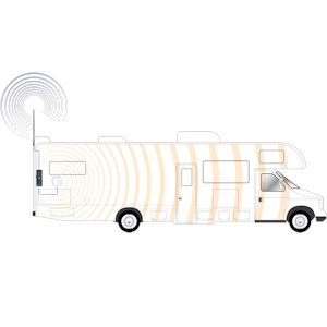 RV Cel-Fi GO Cell Signal Booster for Class B & Class C with 38-Inch High-Gain Whip Antenna Rail Mount Setup Diagram