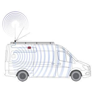 RV weBoost Drive Reach Class B & Class C with High-Gain Whip Antenna Bull Bar Mount Setup Diagram