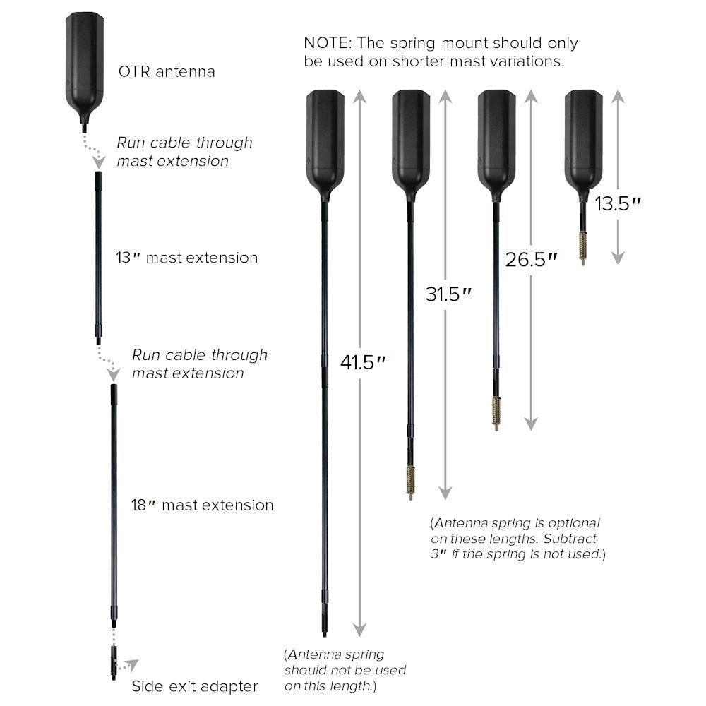 Wilson Drive OTR antenna mast extensions diagram
