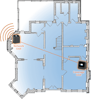 Typical setup of the Cel-Fi PRO Wireless Smart Signal Booster for AT&T P34-2/4/5/12