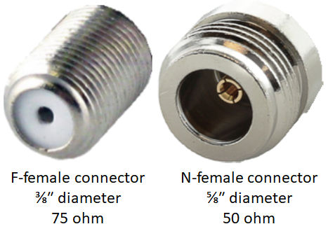 F-female connector vs. N-female connector comparison
