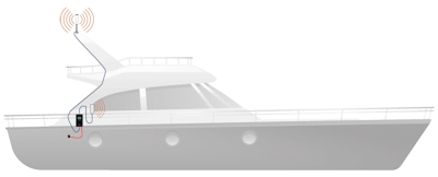 Top Signal HiBoost 4K Marine Cabin TS542611 setup diagram