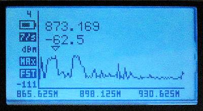 Top Signal RF Explorer Signal Meter TS420001 display detail