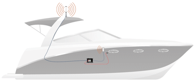 Marine weBoost Drive 4G-M 2-in-1 kit boat setup diagram