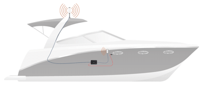 Marine weBoost Drive 4G-X 2-in-1 kit boat setup diagram