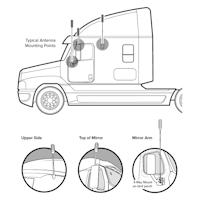 Wilson Electronics 4G OTR Antenna Truck Edition 304415 mounting point options