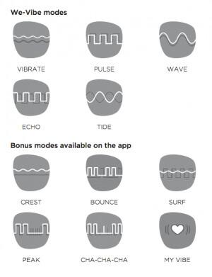 We-vibe vibration modes & patterns