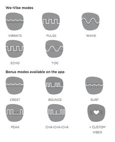 We-Vibe Vibrator modes