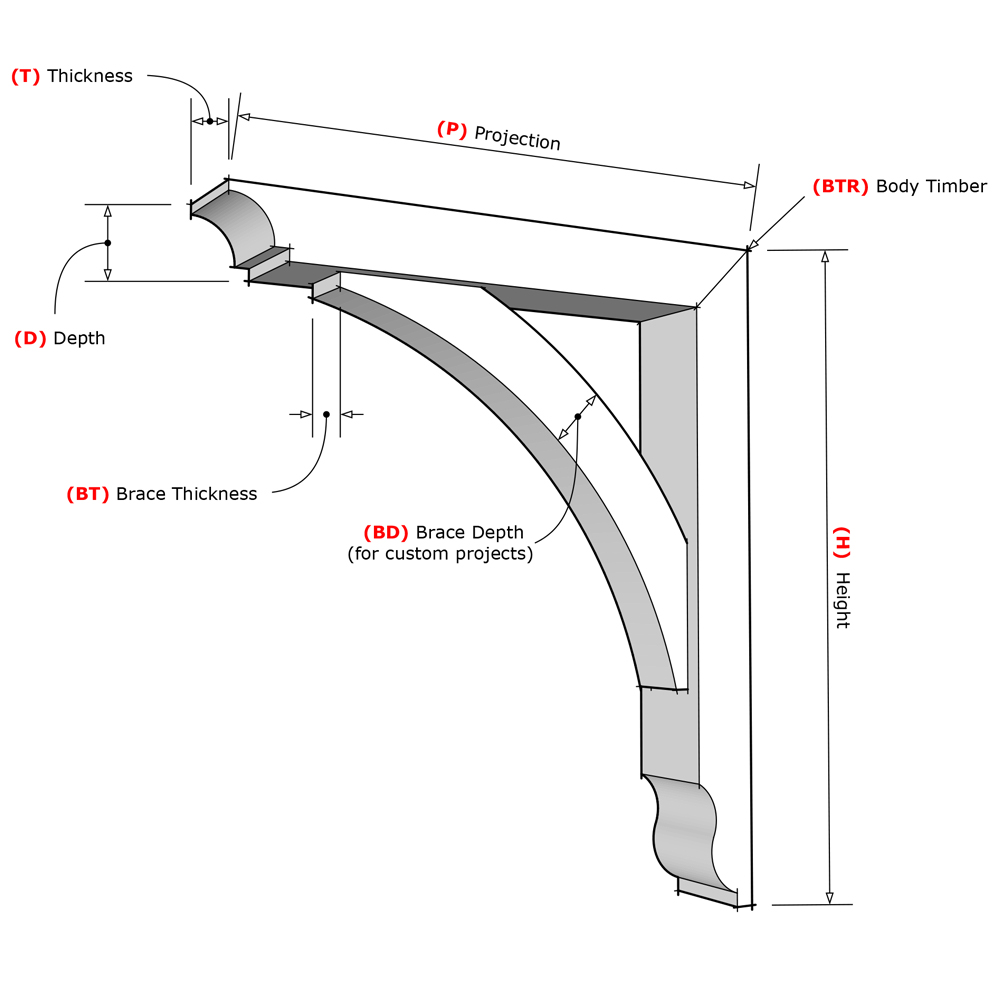 wooden-bracket-diagram-new.png