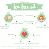 The Benefits Of Tea Tree Oil (And How It Can Help You!)