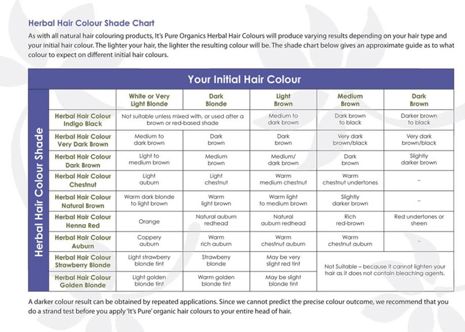 natural-hair-dye-colour-chart.jpg
