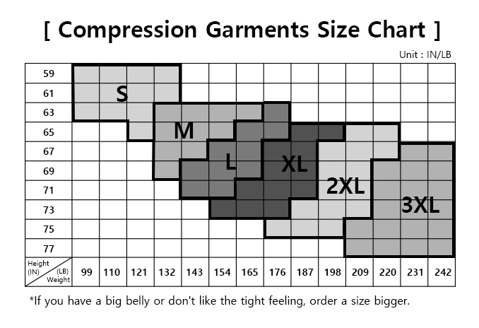 compression-size-2021-new-us.png