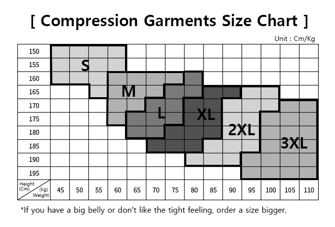 compression-size.png