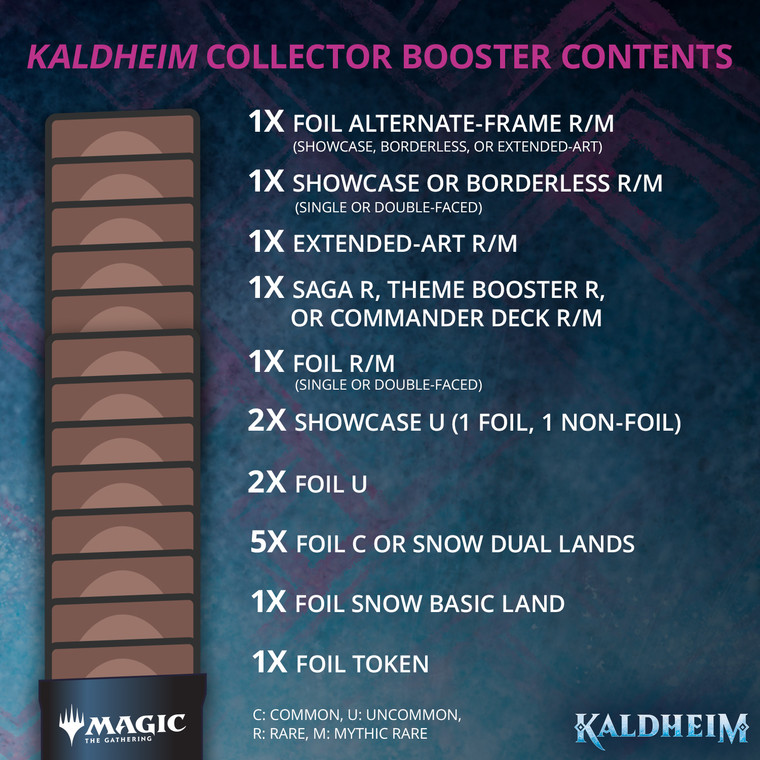 Kaldheim Collector's Booster Pack