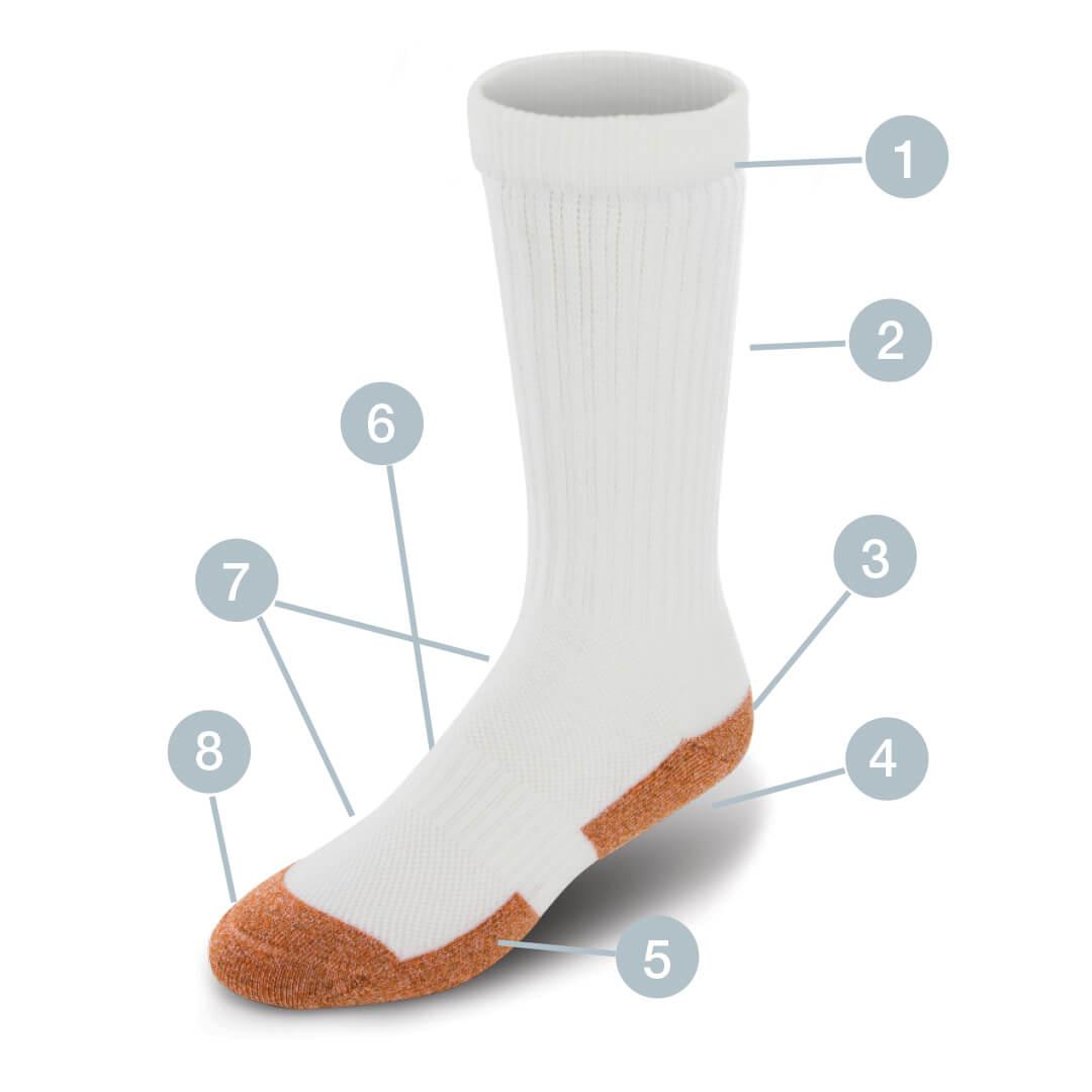 Diabetic Shoes Footwear Socks And Accessories Apexfoot Com