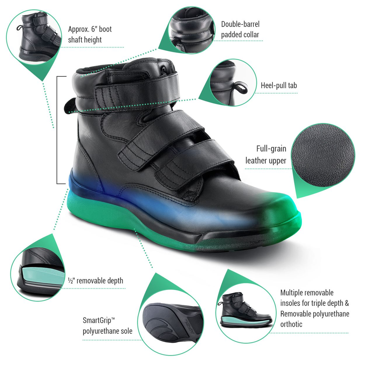 Biomechanical Triple-Strap Work Boot|apexfoot.com