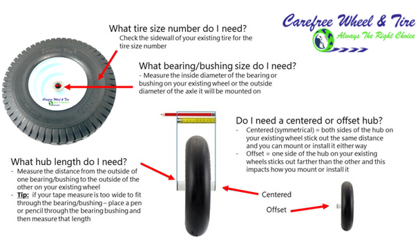 13/6.50-6 Wheel & Tire Assy With Smooth Tread, Lawnmower Wheel