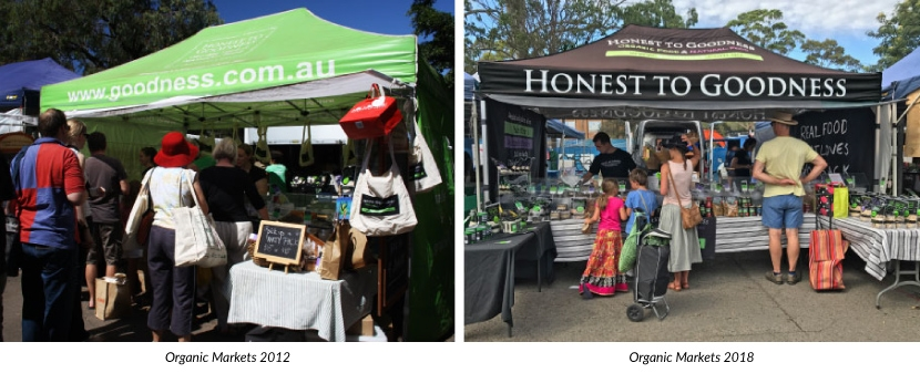 Honest to Goodness Organic Markets