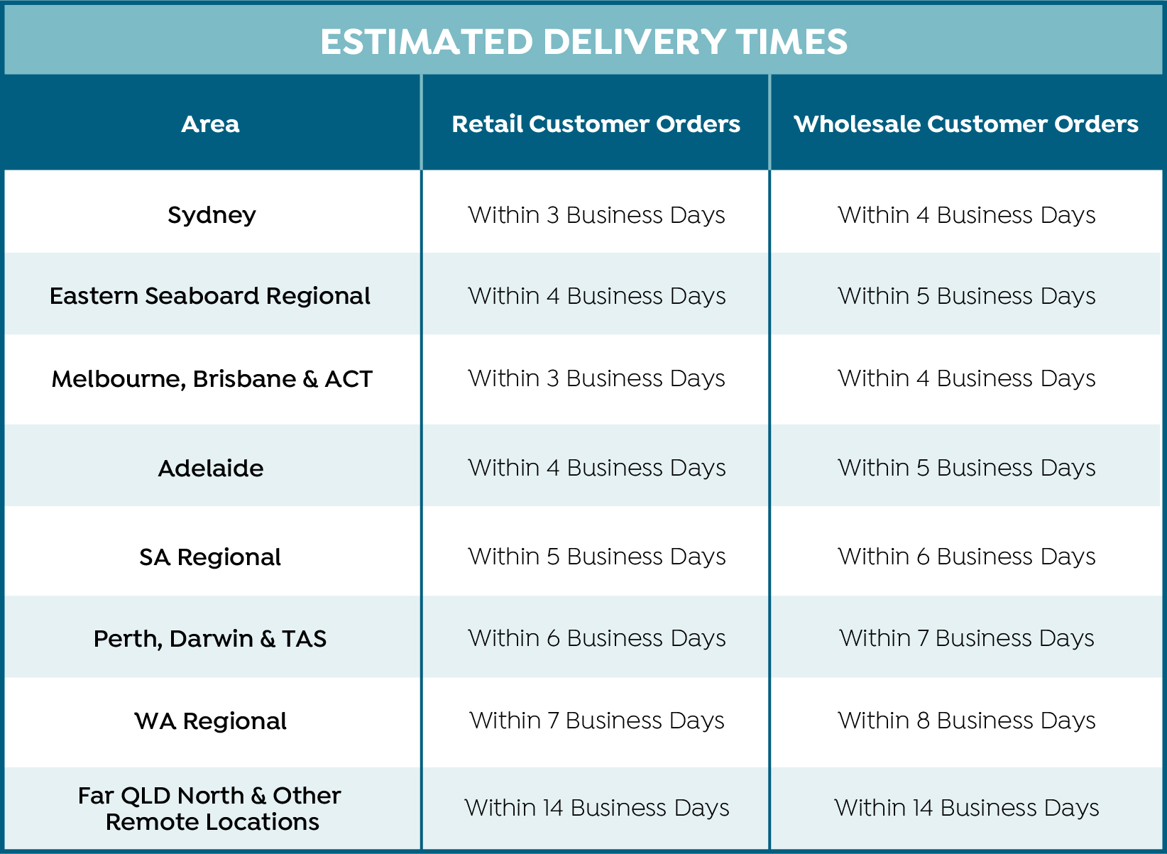 shipping-graphics-delivery-times.jpg