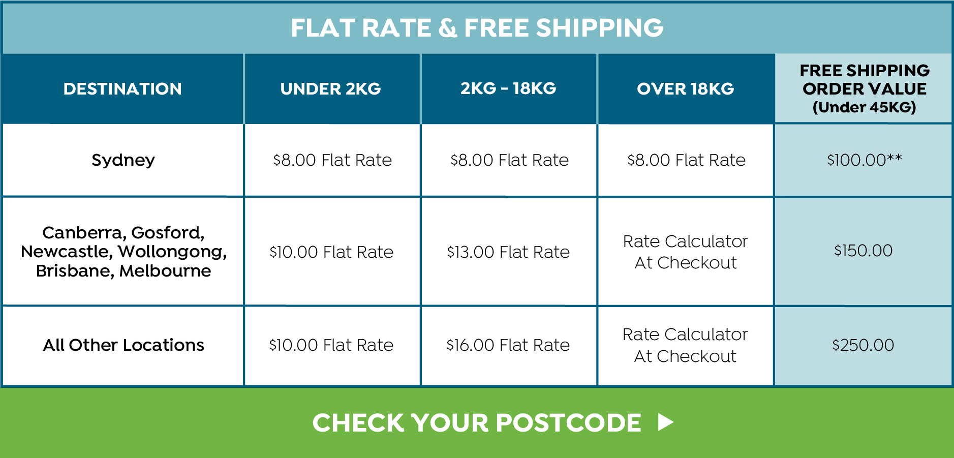 shipping-graphics-flat-rate-and-free-shipping.jpg