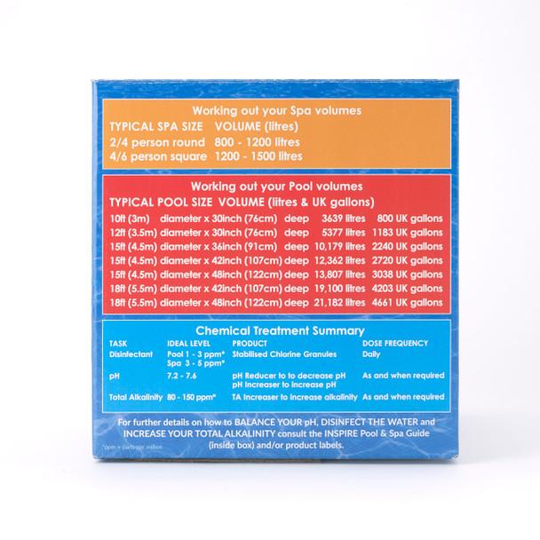 InSpire Premium Pool and Spa Chlorine Chemical Kit