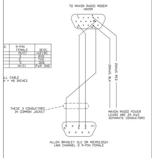 PLC Cables, Inc Allen Bradley 1747-CP3 Micrologix or SLC 500 to a Maxon Radio SD-170E