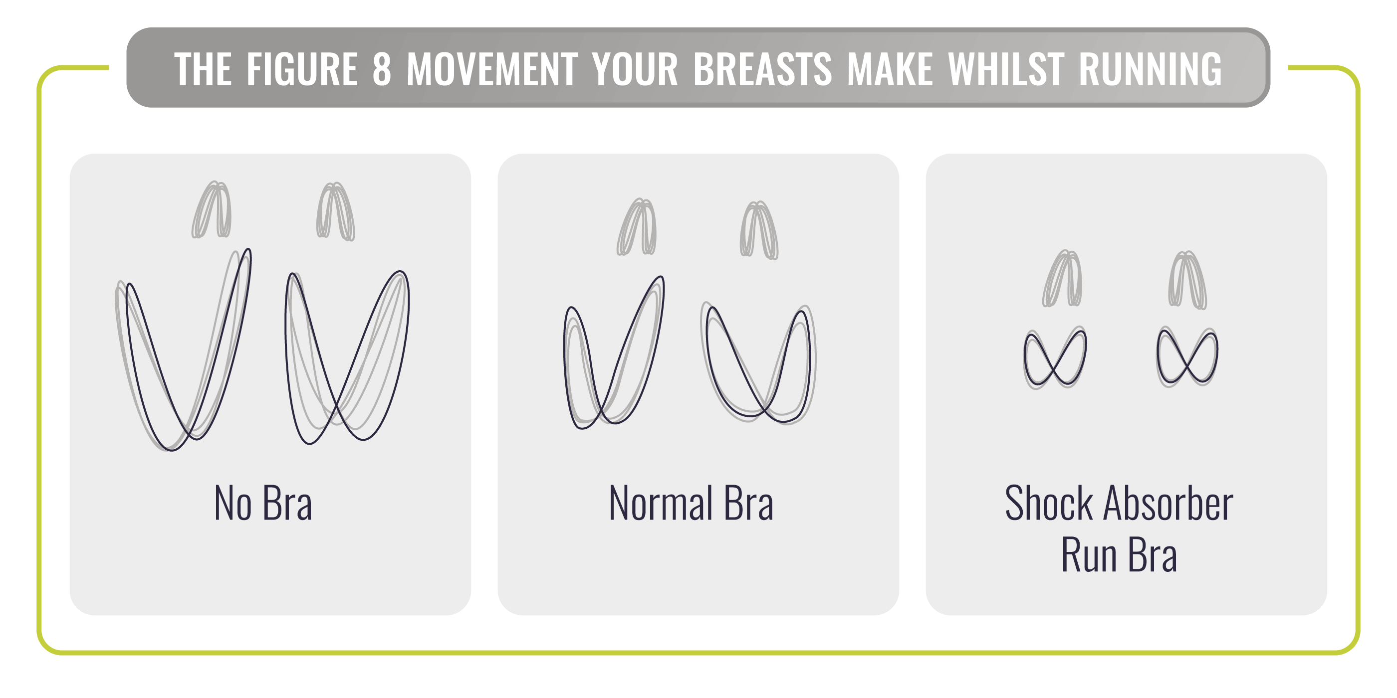 Breast Movement