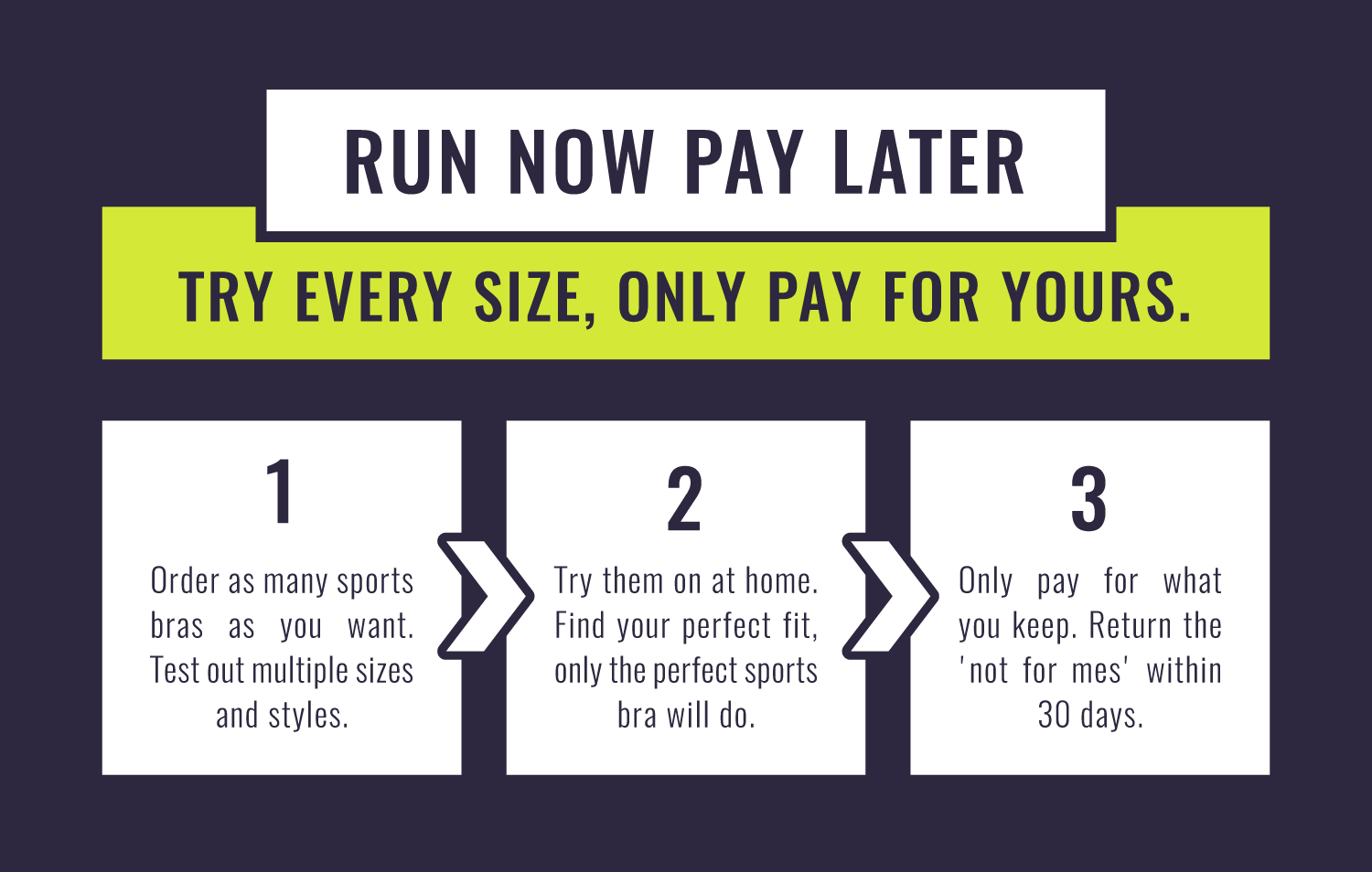 Run Now Pay Later - The Steps