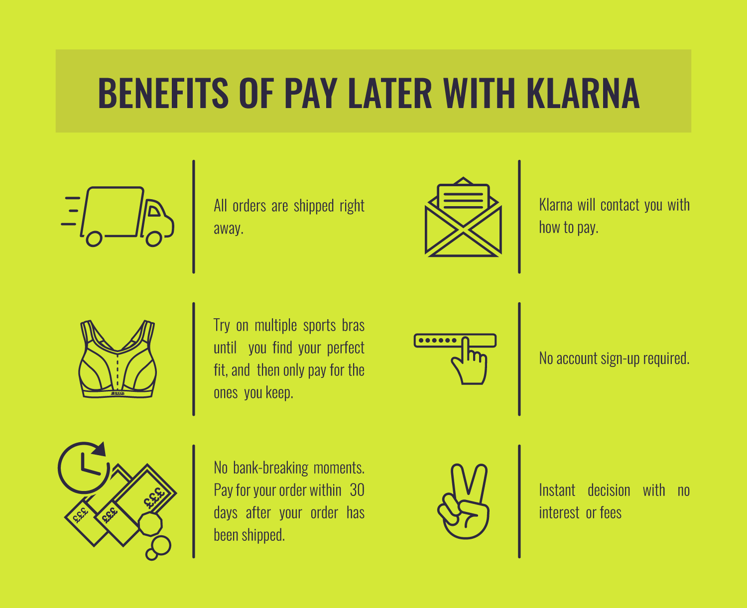 The Benefits Of Pay Later With Klarna