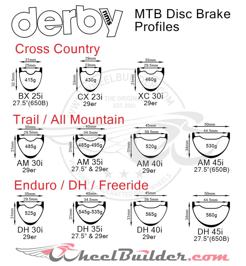 Derby MTB Rim Profiles